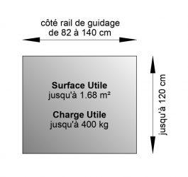 SAFtech . Elévateur monte-charge NIV-MCI . Limites