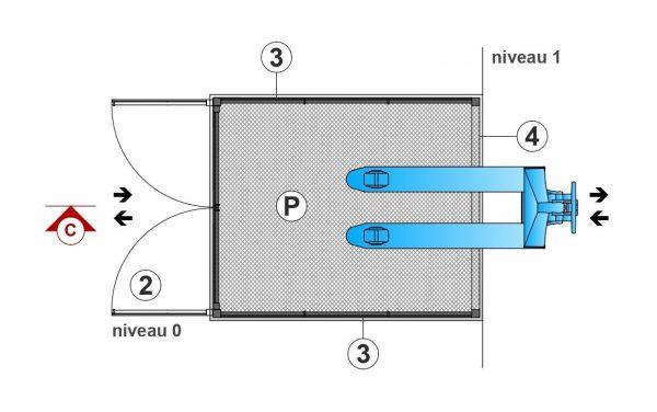 SAFtech . élévateur monte-charge NIV-MCTQ . plan